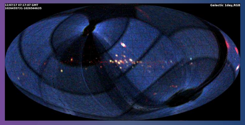 MAXI の観測による全天のX線イメージ